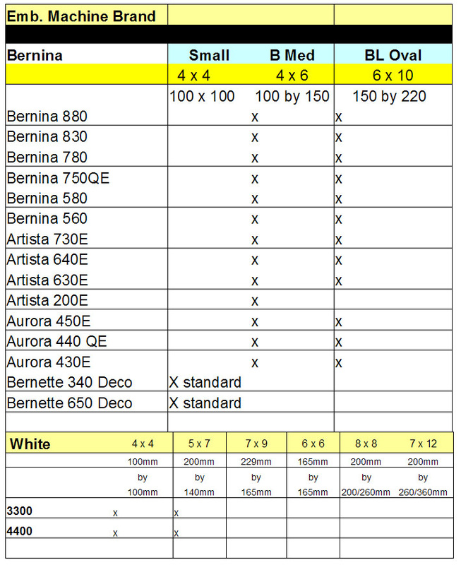 Bernina And White Hoop Shield Size Chart
